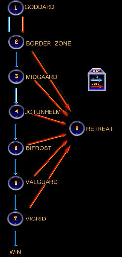 wing commander 2 mission tree