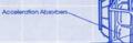 Bp-accelerationabsorbershornet.png