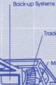 Bp-backupsystemraptor.png